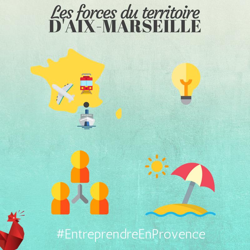 Entreprendre en Région Sud : les forces du territoire Aix-Marseille