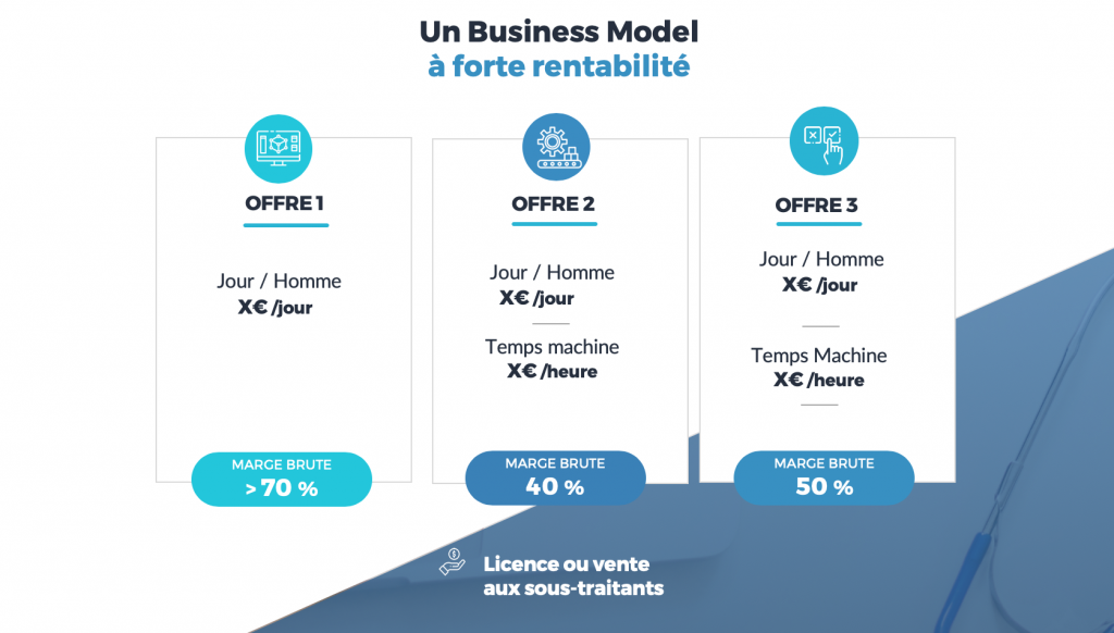 Business Model - Titre pitch deck