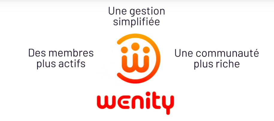 wenity fonctions