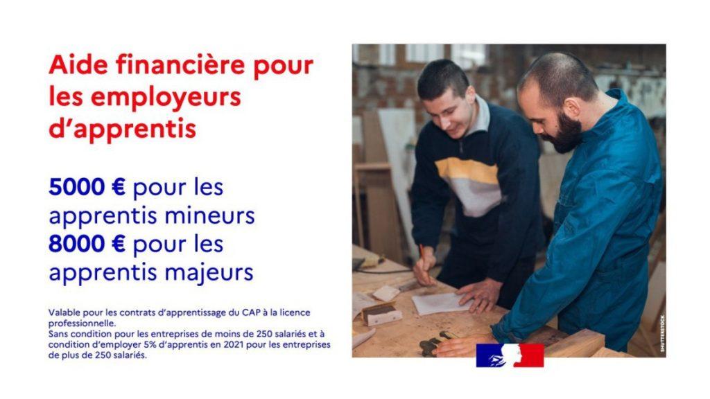 Aide financière apprentis