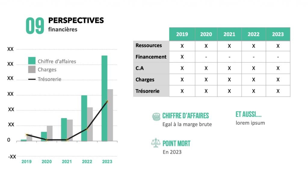 pitch deck previsions financieres startup